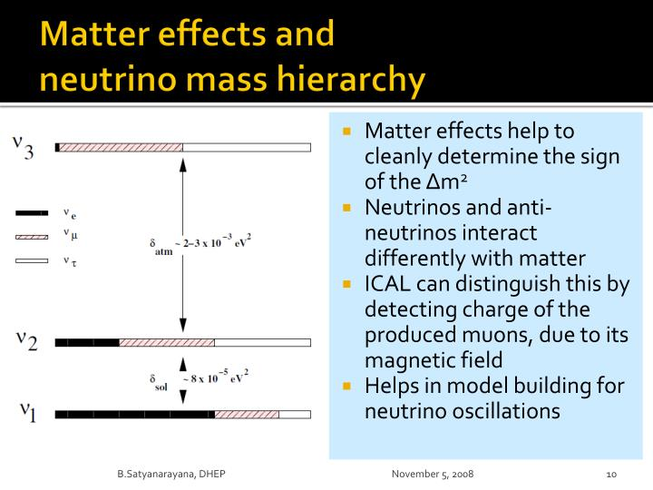 Matter effects and