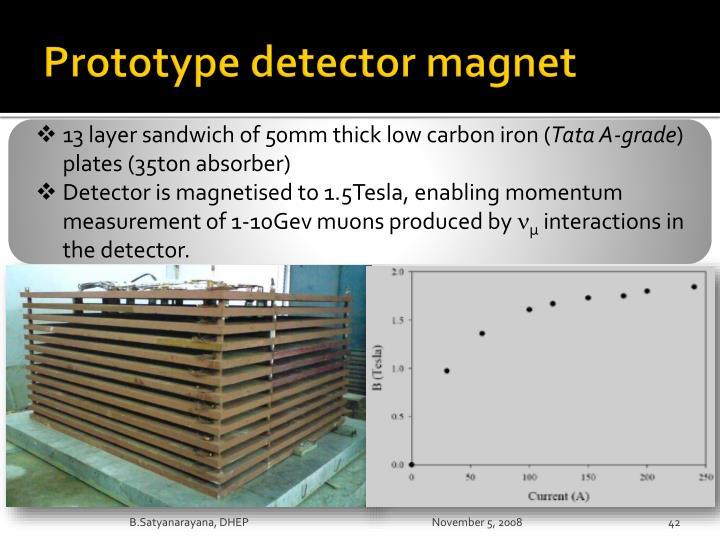 Prototype detector magnet