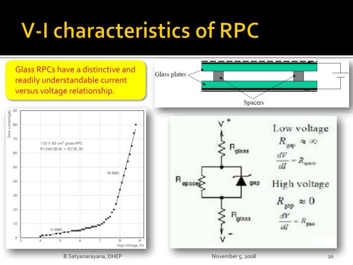 V-I characteristics of RPC