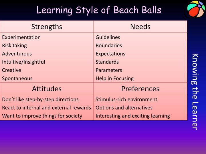 Learning Style of Beach Balls