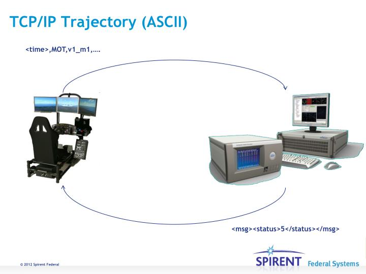TCP/IP Trajectory (ASCII)