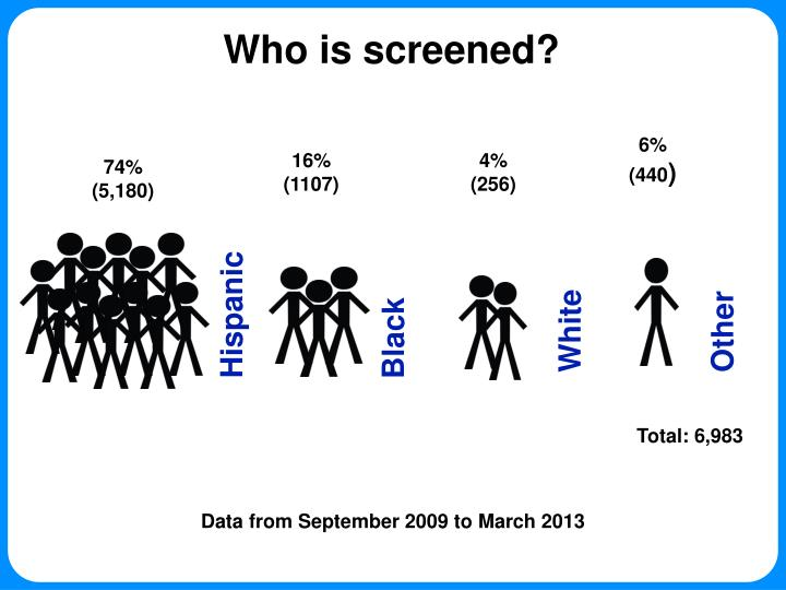 Who is screened?