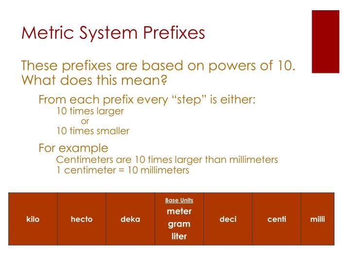 Metric System Prefixes