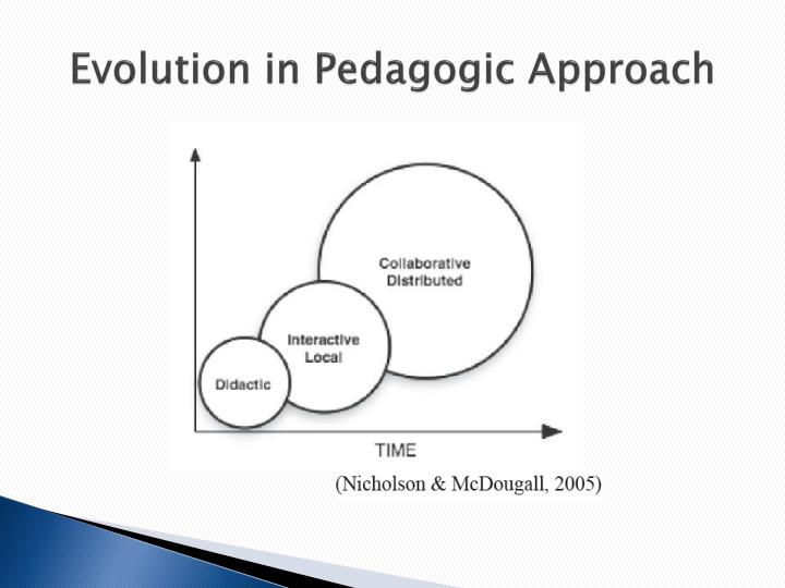 Evolution in Pedagogic Approach