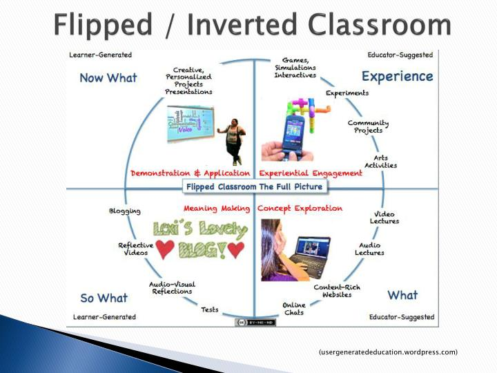 Flipped / Inverted Classroom