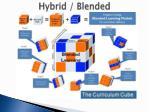 hybrid blended2