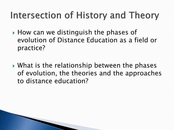 Intersection of History and Theory