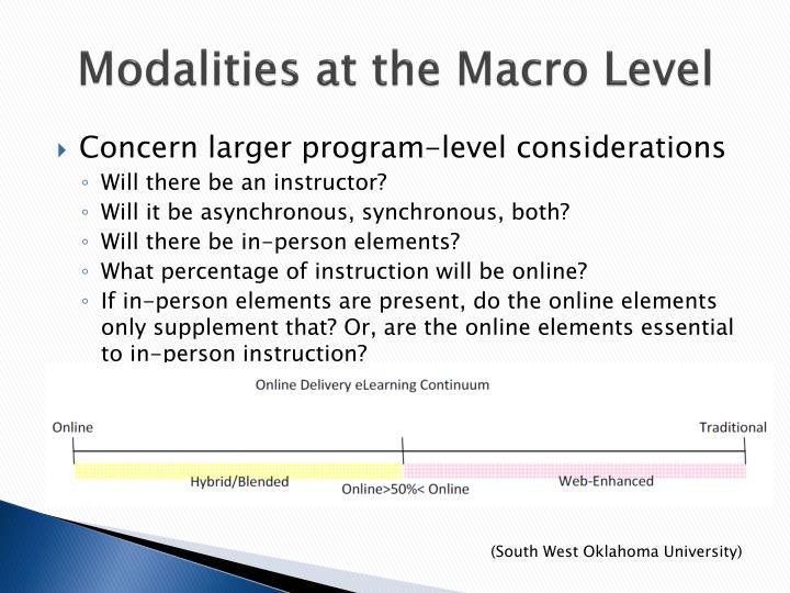 Modalities at the Macro Level