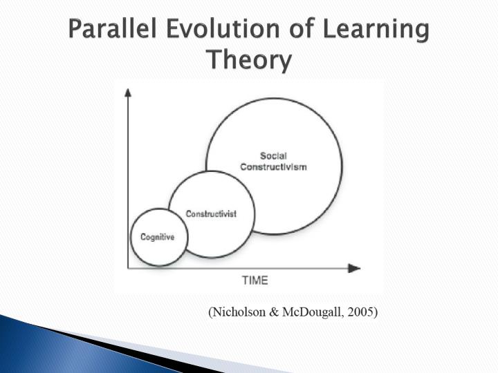 Parallel Evolution of Learning Theory