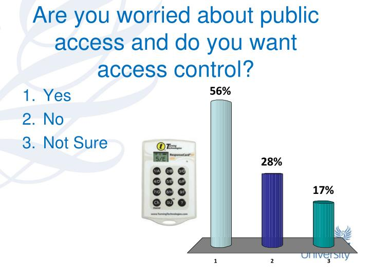 Are you worried about public access