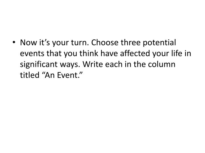 Now it's your turn. Choose three potential events that