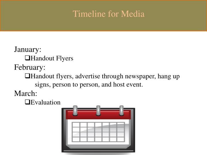 Timeline for Media