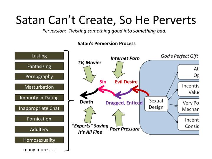 Satan Can't Create, So He Perverts