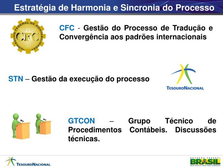 Estratégia de Harmonia e Sincronia do Processo
