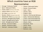 which countries have an rgb representative