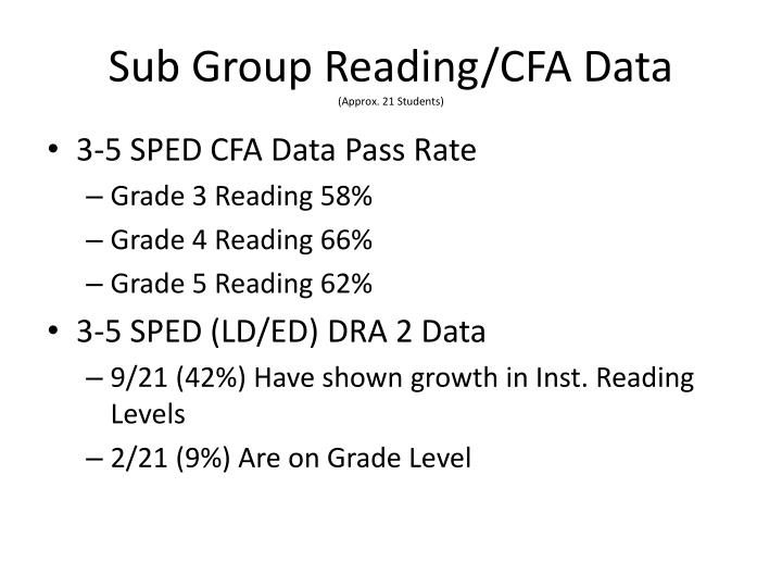 Sub Group Reading/CFA Data