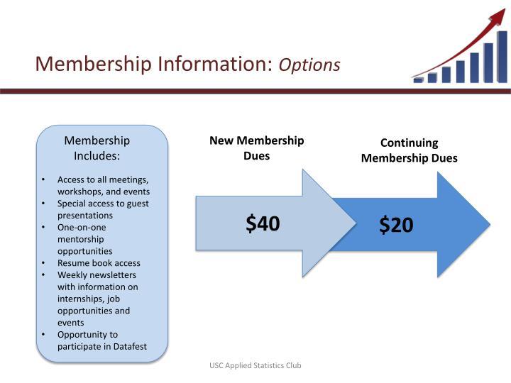 Membership Information: