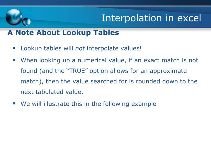 Lookup tables will
