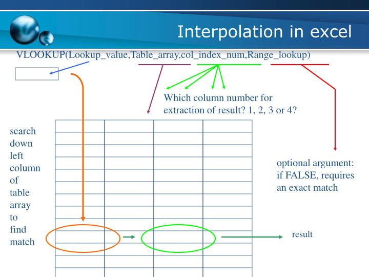 Interpolation in excel