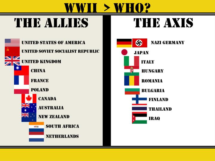 WWII  > Who?