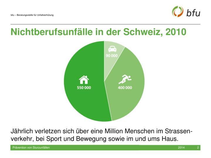 Nichtberufsunfälle in der Schweiz, 2010