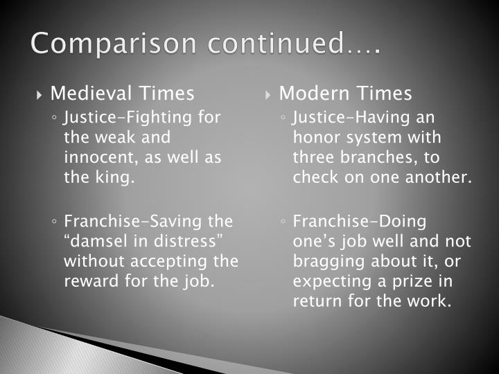 Comparison continued….