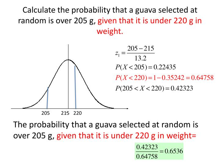Calculate the probability that a guava selected at random is over 205 g,