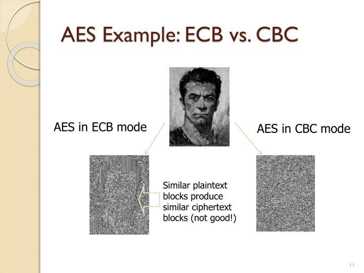 AES Example: ECB vs. CBC