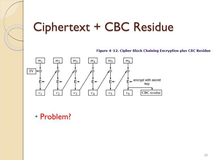 Ciphertext