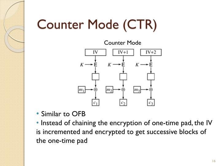 Counter Mode (CTR)