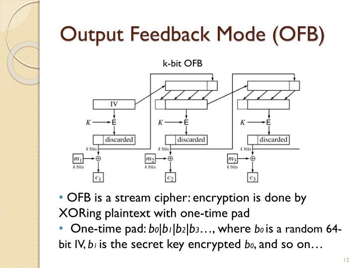 Output Feedback Mode (OFB)