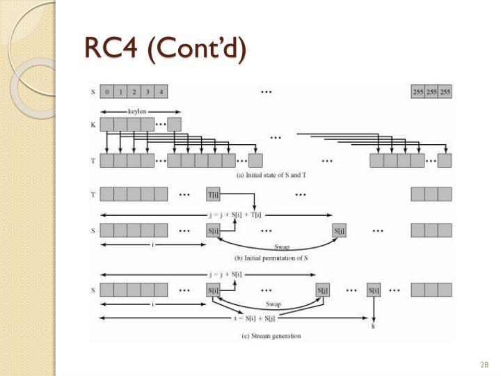 RC4 (Cont'd)