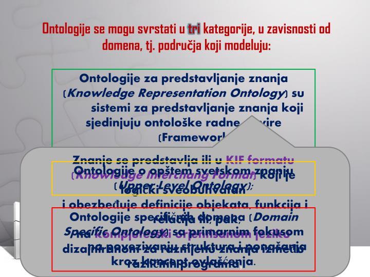 Ontologije