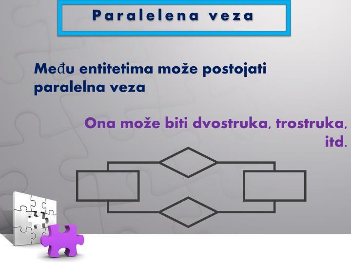 Paralelena veza