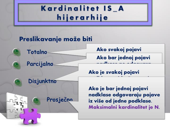 Kardinalitet IS_A hijerarhije