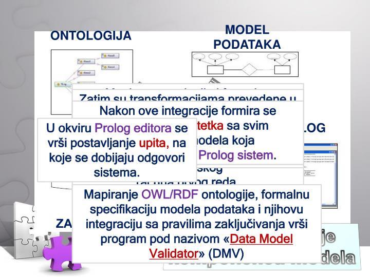 MODEL PODATAKA