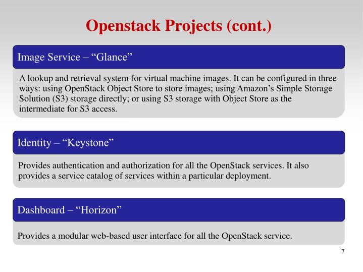 Openstack Projects (cont.)