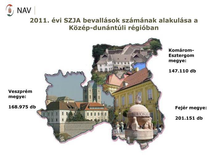 2011. vi SZJA bevallsok szmnak alakulsa a Kzp-dunntli rgiban