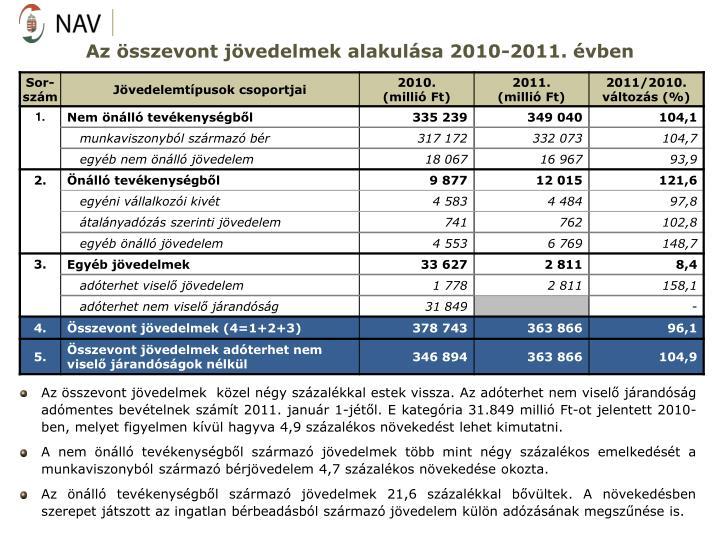 Az sszevont jvedelmek alakulsa 2010-2011. vben