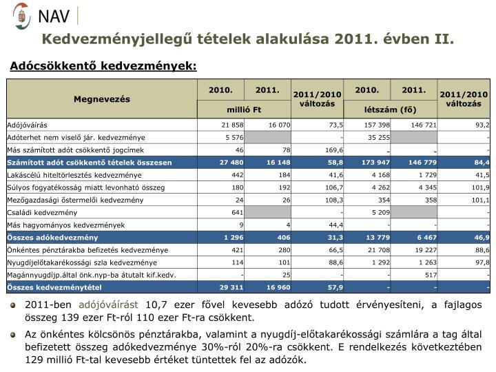 Kedvezmnyjelleg ttelek alakulsa 2011. vben II.