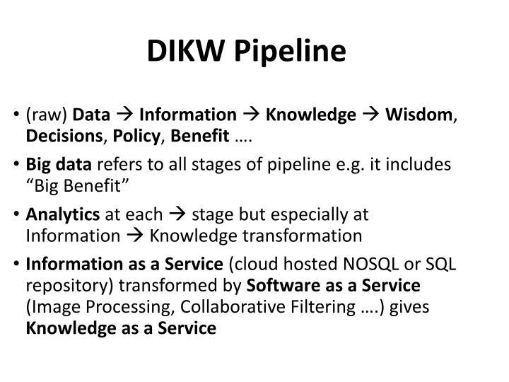 DIKW Pipeline
