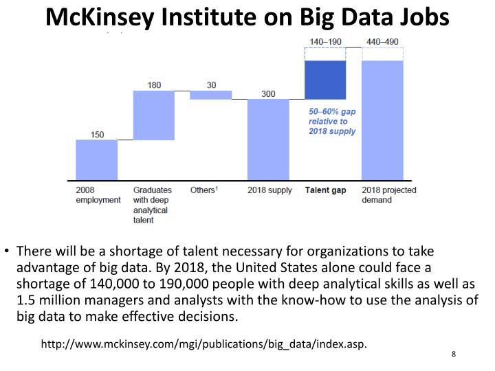 McKinsey Institute on Big Data Jobs