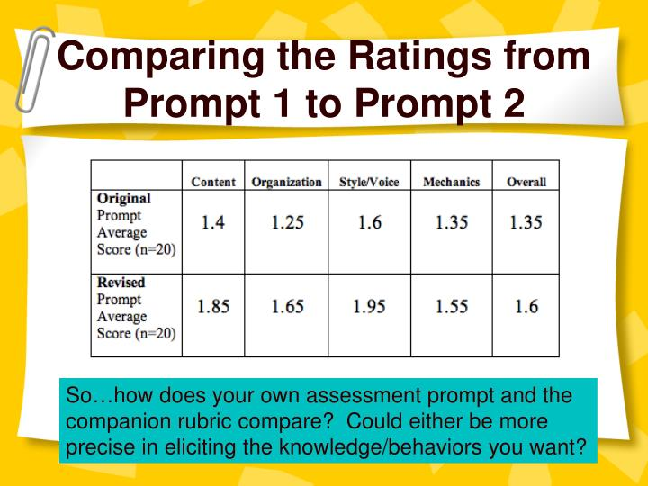 Comparing the Ratings from Prompt 1 to Prompt 2