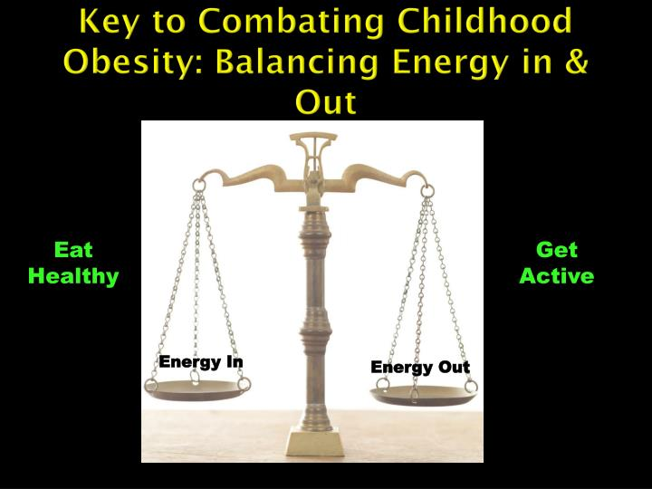 Key to Combating Childhood Obesity: Balancing Energy in & Out