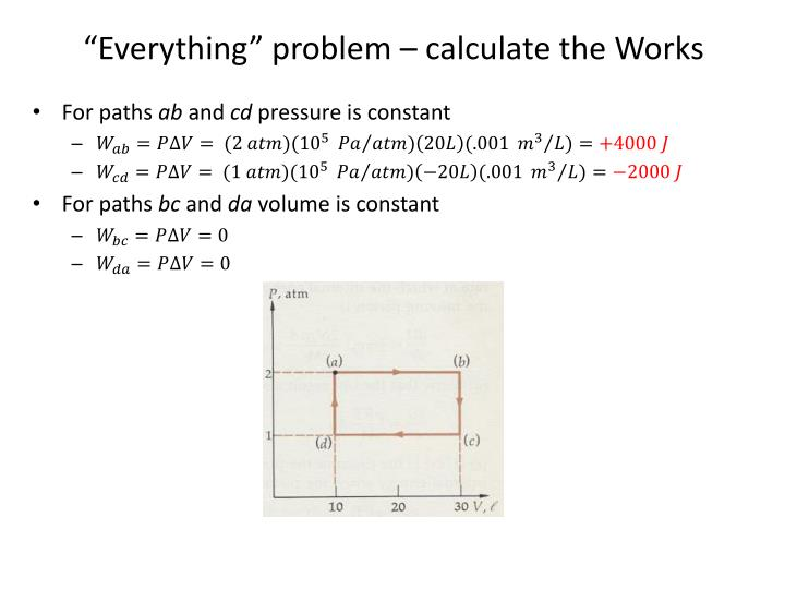 """Everything"" problem – calculate the Works"