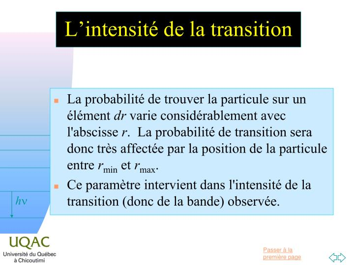 L'intensité de la transition