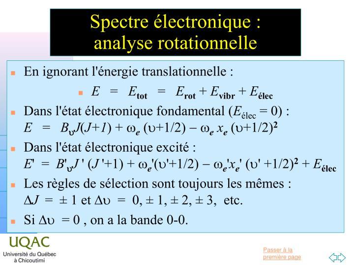 Spectre électronique :
