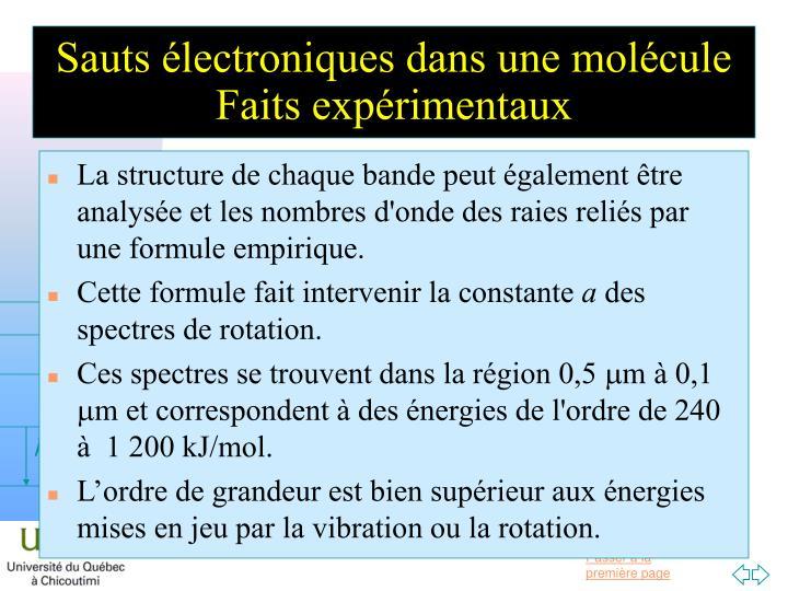 Sauts électroniques dans une molécule Faits expérimentaux