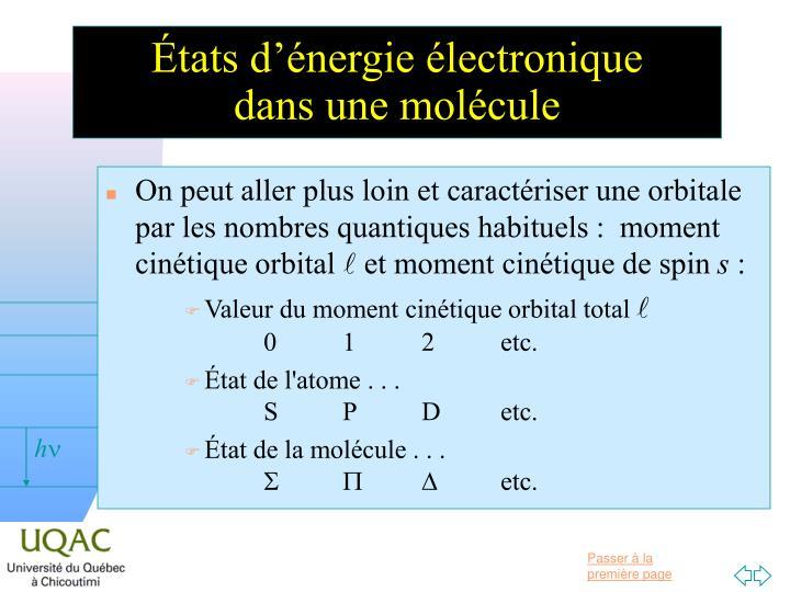 États d'énergie électronique