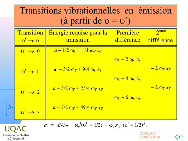 Transitions vibrationnelles  en  émission  (à partir de